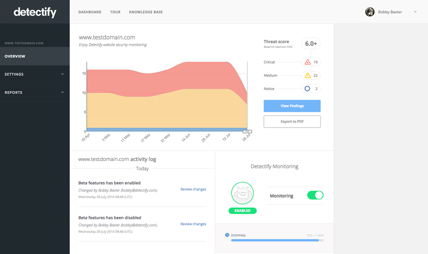 Detectify Dashboard